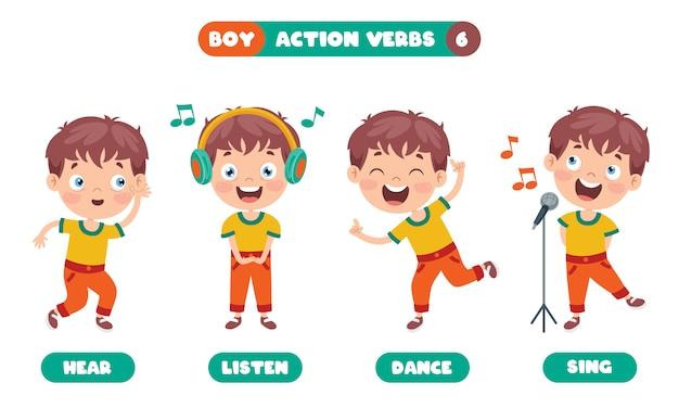 子供の教育のための行動動詞