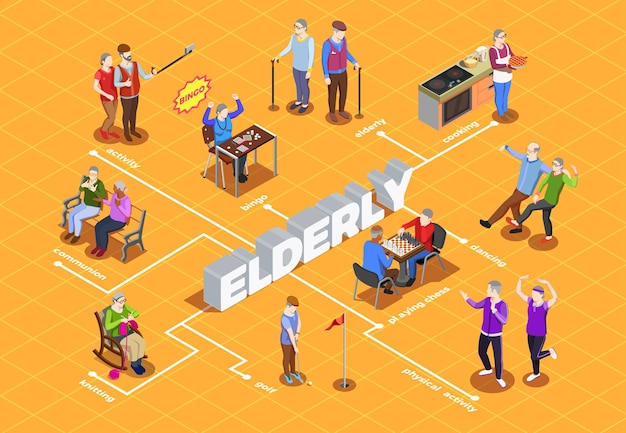 Activities and communion hobby and sport of elderly people isometric flowchart on orange
