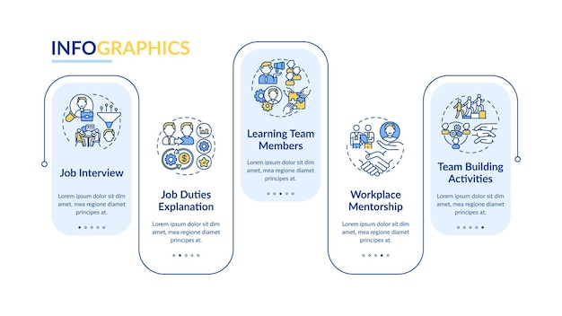 Adaptation of workers infographic template