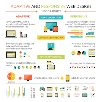Adaptive responsive web infographics set