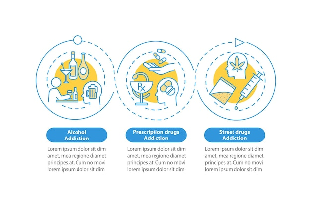 Типы наркомании вектор инфографики шаблон. элементы дизайна схемы презентации наркомании. визуализация данных в 3 шага. информационная диаграмма временной шкалы процесса. макет рабочего процесса с иконками линий