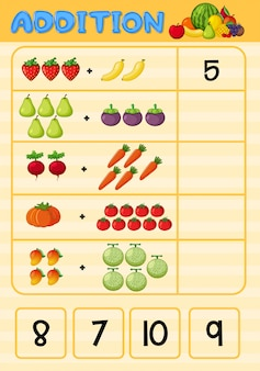Addition poster with fruiut theme
