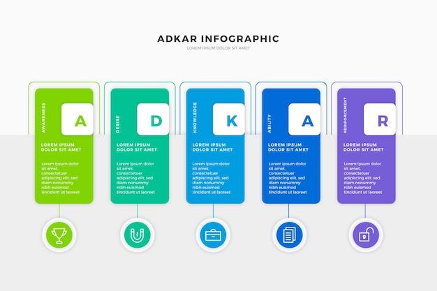 Adkarコンセプトインフォグラフィック