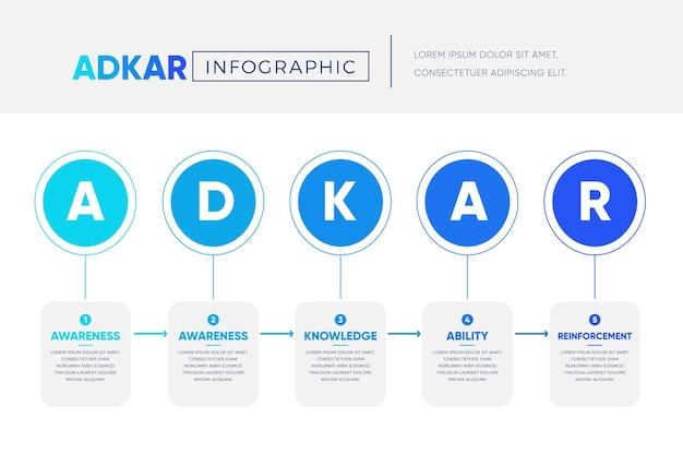 Adkar-インフォグラフィックコンセプト
