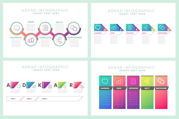 Adkar - concetto di infografica