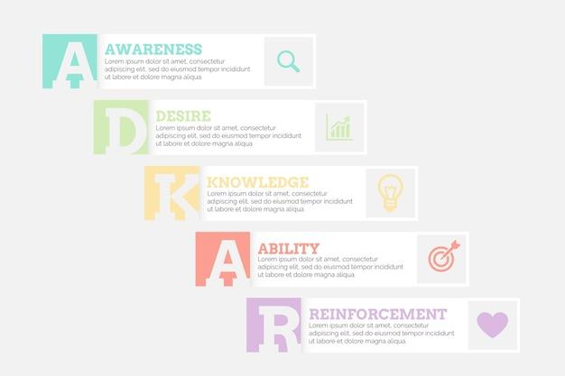Adkar infographic 템플릿