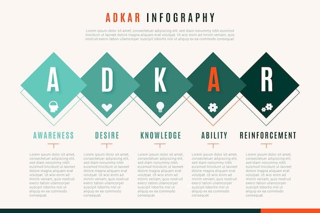 Адкар инфографики шаблон