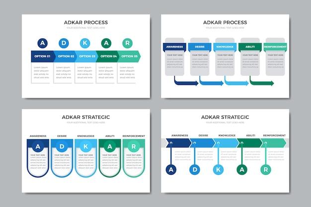 Коллекция графики adkar с важной информацией