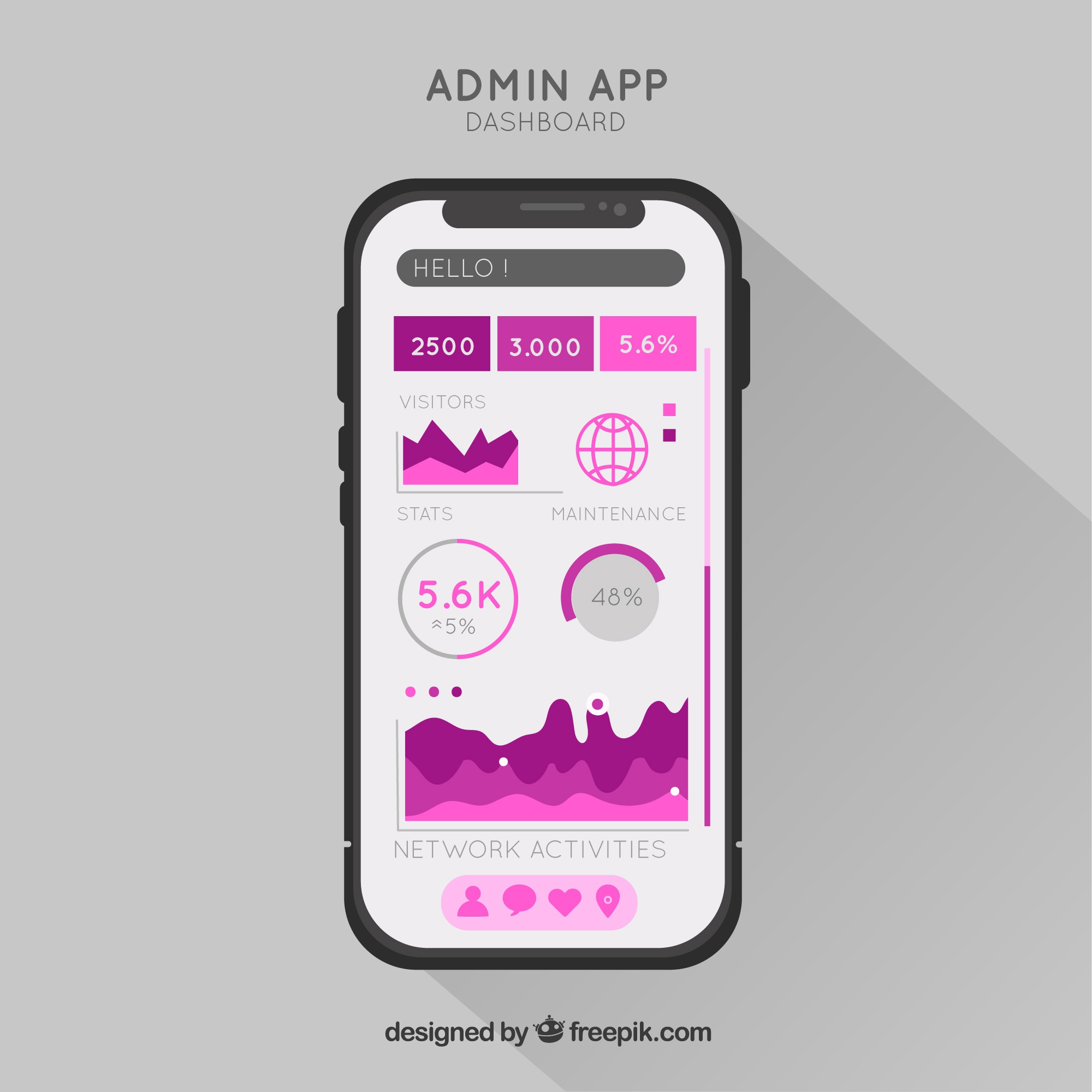 Admin app dashboard template with flat design
