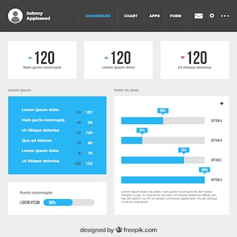 Admin dashboard panel template with flat design