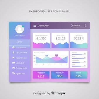 Admin dashboard panel template