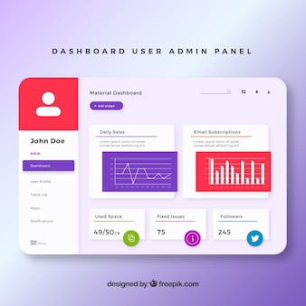 Admin dashboard panel with flat design