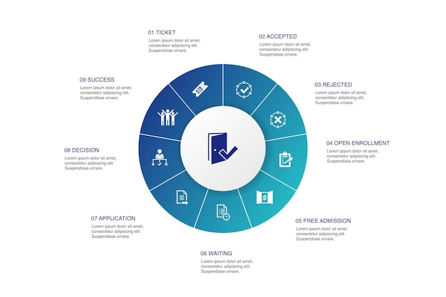 Admission  infographic 10 steps circle design.ticket, accepted, open enrollment, application simple icons
