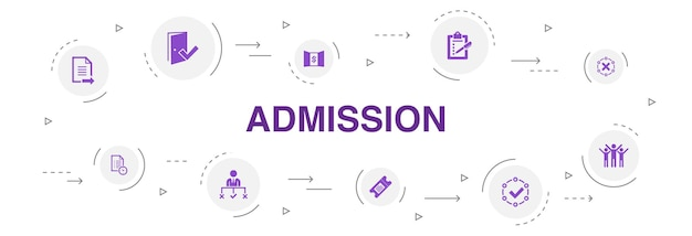 Admission  infographic 10 steps circle design. ticket, accepted, open enrollment, application simple icons