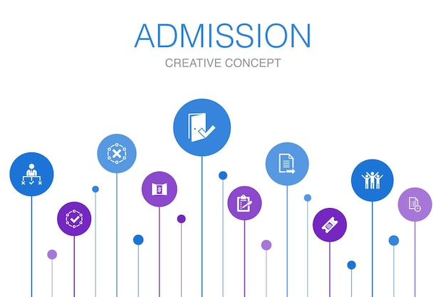 Admission  infographic 10 steps template. ticket, accepted, open enrollment, application simple icons