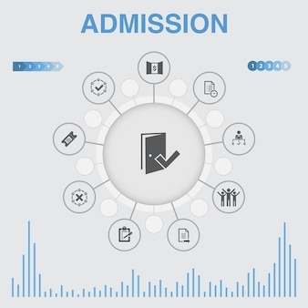 Admission  infographic with icons. contains such icons as ticket, accepted, open enrollment, application