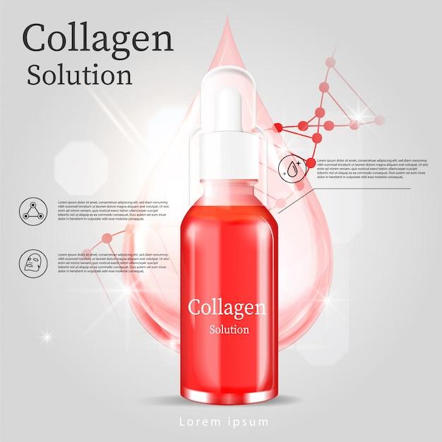Ads red serum facial treatment