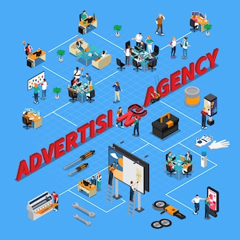 Advertising agency isometric flowchart
