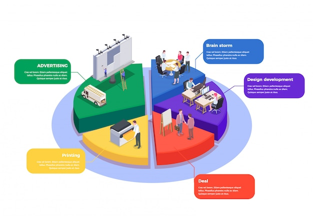 Advertising agency staff working in office isometric composition 3d