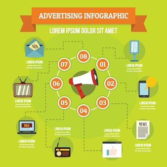 Advertising infographic concept, flat style
