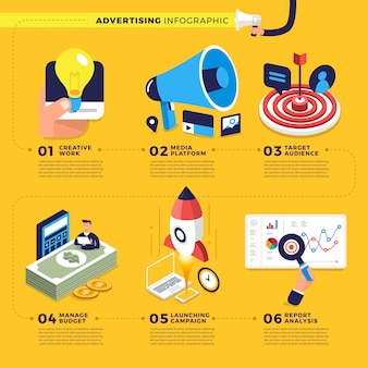 Advertising infographic