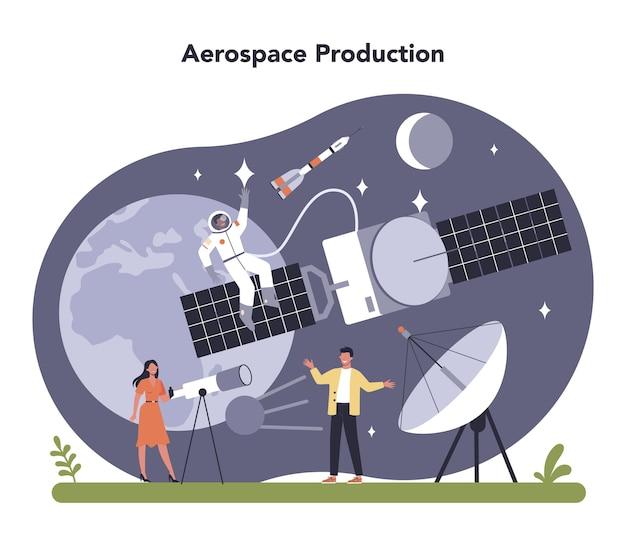 航空宇宙産業の生産と技術