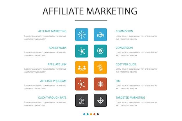 제휴 마케팅 infographic 10 옵션 개념입니다. 제휴 링크, 수수료, 전환, 클릭당 비용 간단한 아이콘