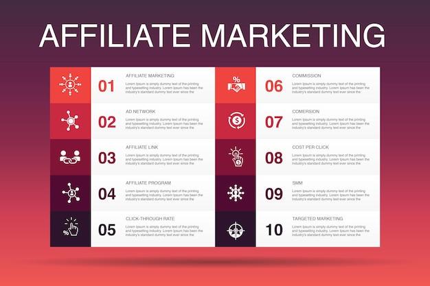 마케팅 인포 그래픽 10 옵션 템플릿을 제휴하십시오. 제휴 링크, 수수료, 전환, 클릭당 비용 단순 아이콘