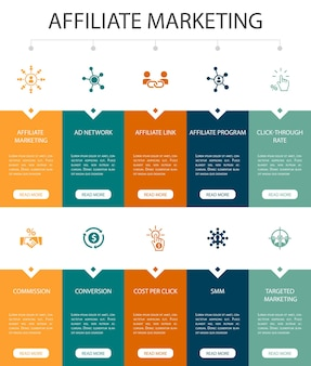 Affiliate marketing infographic 10 option ui design.affiliate link, commission, conversion, cost per click simple icons