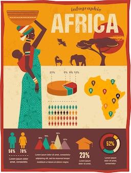 데이터 아이콘, 요소 및 일러스트와 함께 아프리카 인포 그래픽 프리미엄 벡터