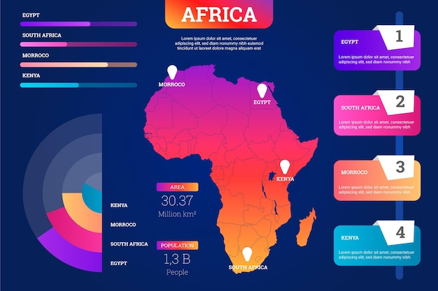 Africa map infographic in gradients