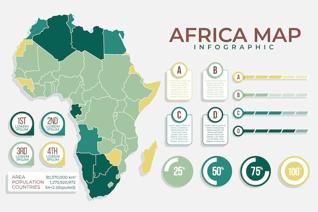 Africa map infographic with text and charts