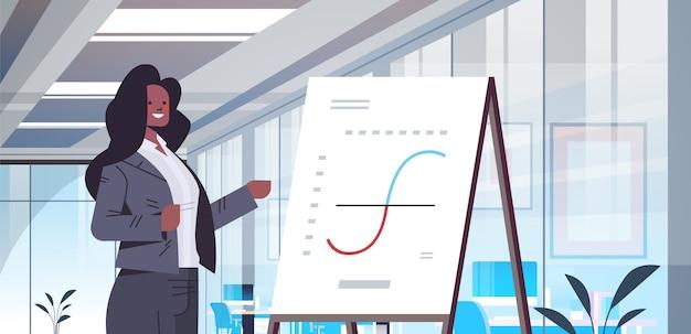 フリップチャートビジネスプレゼンテーションの概念現代のオフィスのインテリアイラストで財務グラフを提示するアフリカ系アメリカ人の実業家
