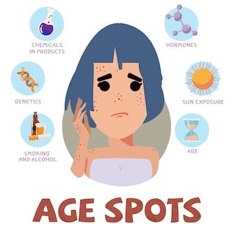 Age spots on face  illustration