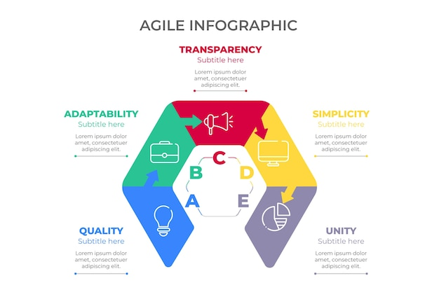 Agile infographic concept