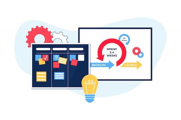 アジャイルプロジェクト管理。コミュニケーション、チームワーク、ビジネスプロセス。