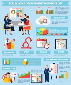 Скрам agile проект развития инфографики афиша