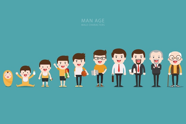 Aging concept of male characters, the cycle of life from childhood to old age