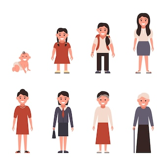 Aging of female characters,cycle of life from childhood to old age.