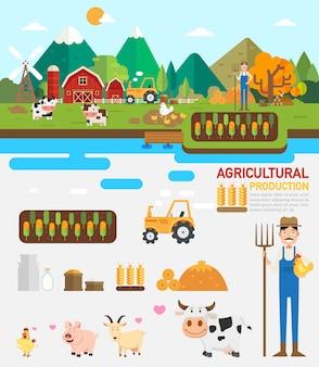 農業生産のインフォグラフィック。ベクター
