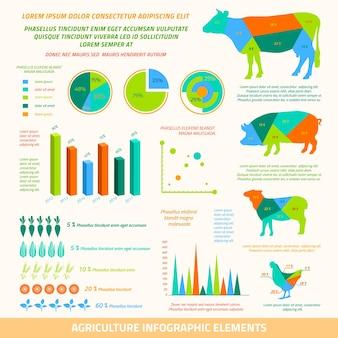 Сельскохозяйственные инфографические элементы
