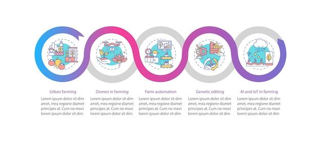 農業イノベーションインフォグラフィックテンプレート