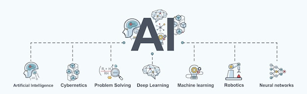 Ai infographic banner