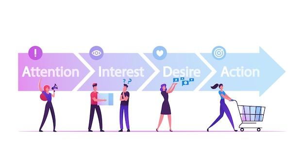 Модель aida с 4 этапами воронки продаж: внимание, интерес, желание и действие. мультфильм плоский иллюстрация