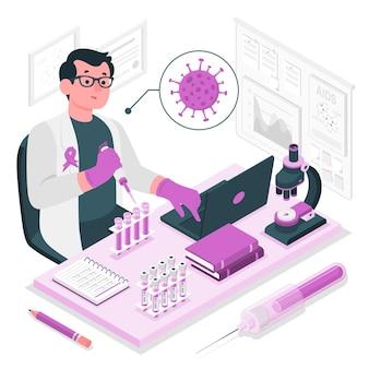 Illustrazione del concetto di ricerca sugli aiuti