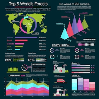 Air pollution infographics with world map and pie charts of global forest resources