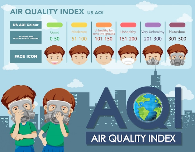 Air quality index template with sick children in the city