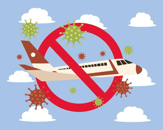 航空会社と旅行業界の財政問題が破産し、covid19の影響の図