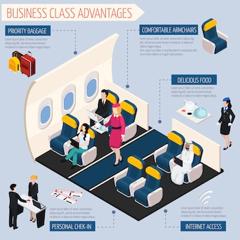 Airplane passengers infographic set