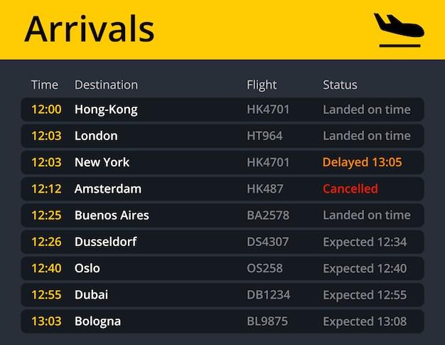 항공편, 시간, 목적지, 게이트 및 상태를 실시간으로 보여주는 공항 전자 일정 도착.